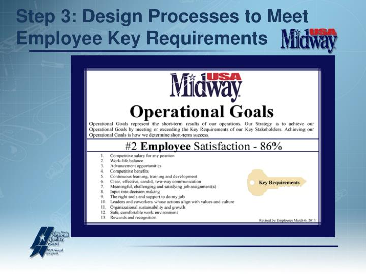 Step 3: Design Processes to Meet Employee Key Requirements
