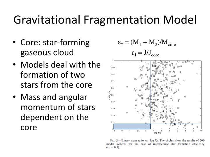 Gravitational Fragmentation Model