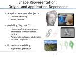 shape representation origin and application dependent