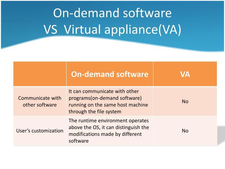 On-demand software