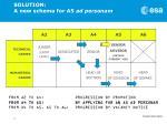 solution a new schema for a5 ad personam