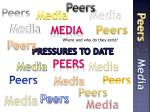 pressures to date