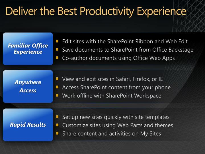 Deliver the best productivity experience