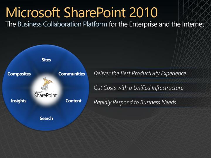 Microsoft sharepoint 2010 the business collaboration platform for the enterprise and the internet