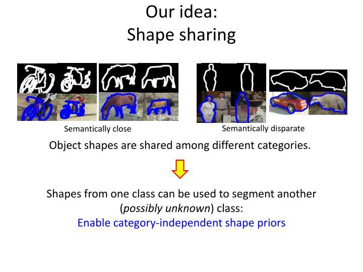 Our idea: