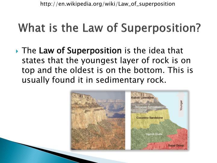 http://en.wikipedia.org/wiki/Law_of_superposition