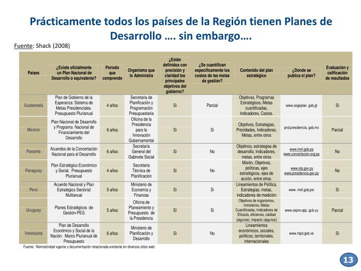 Prácticamente todos los países de la Región tienen Planes
