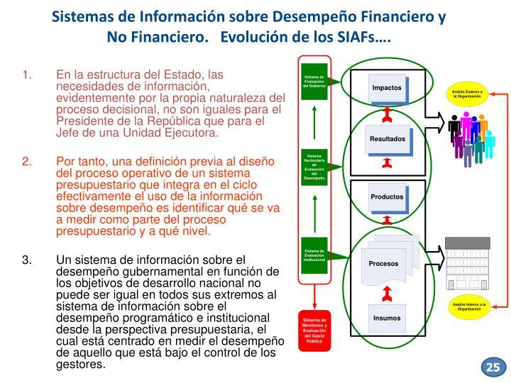 Sistemas de Información sobre Desempeño Financiero y No