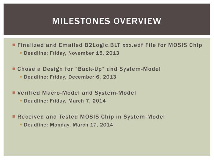 Milestones overview