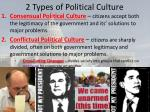 2 types of political culture