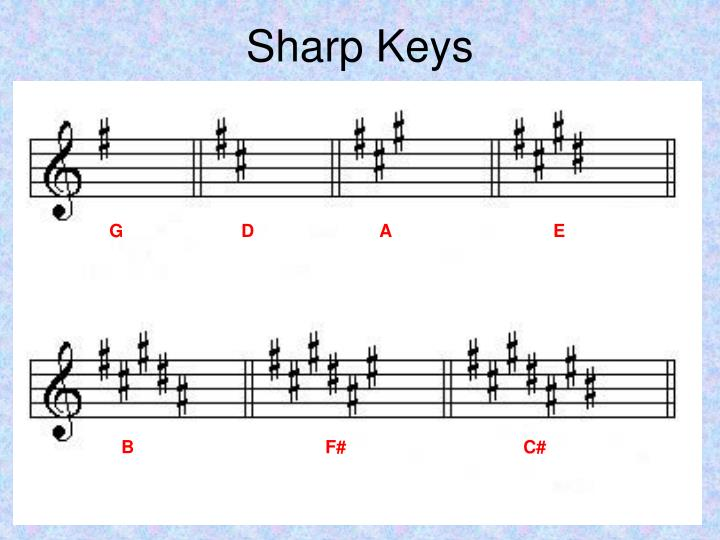 Sharp Keys