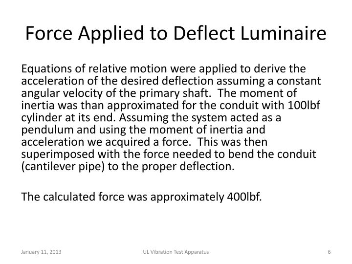 Force Applied to Deflect Luminaire
