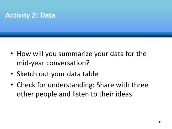 Activity 2: Data