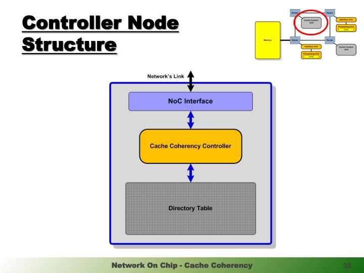 Controller Node