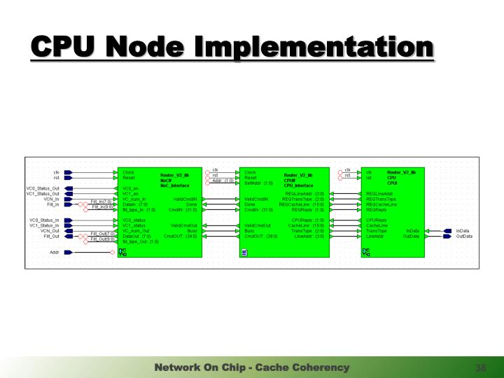 CPU Node Implementation