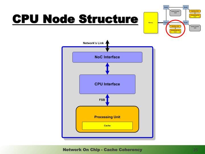 CPU Node Structure