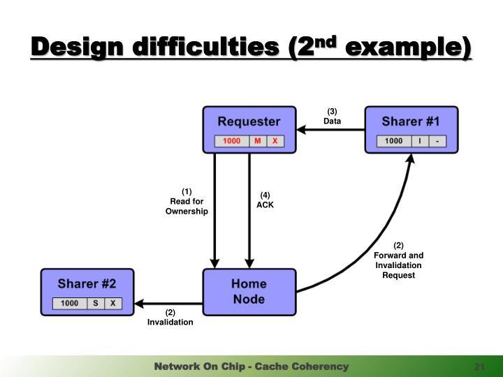 Design difficulties (2