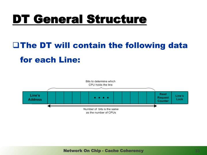 DT General Structure