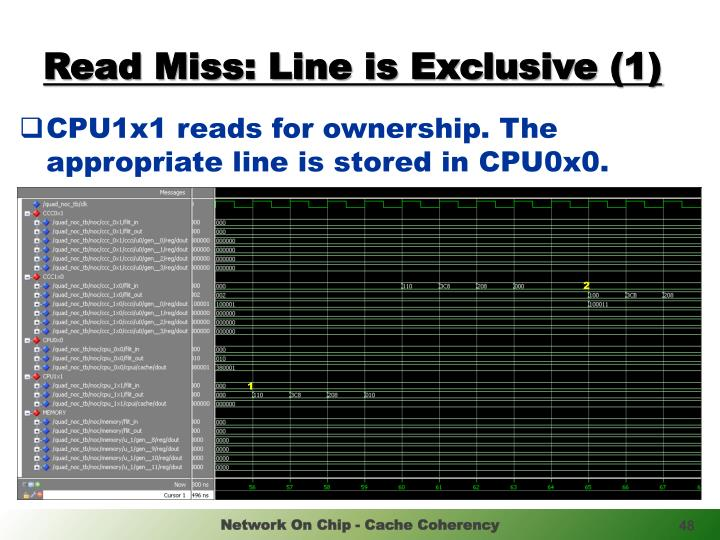 Read Miss: Line is Exclusive (1)