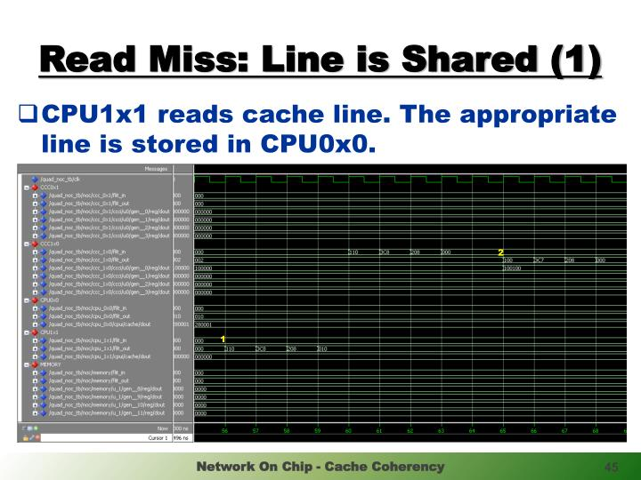 Read Miss: Line is Shared (1)