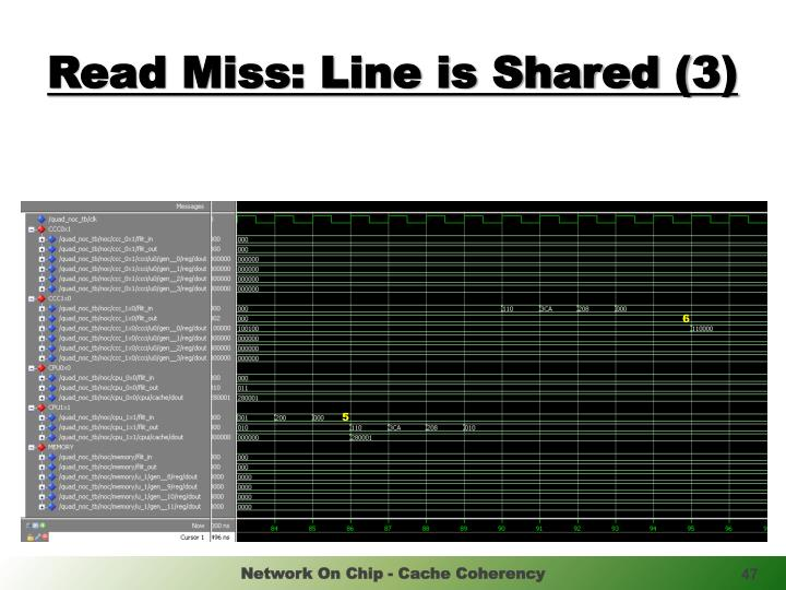 Read Miss: Line is Shared (3)