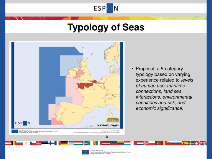 Typology of Seas