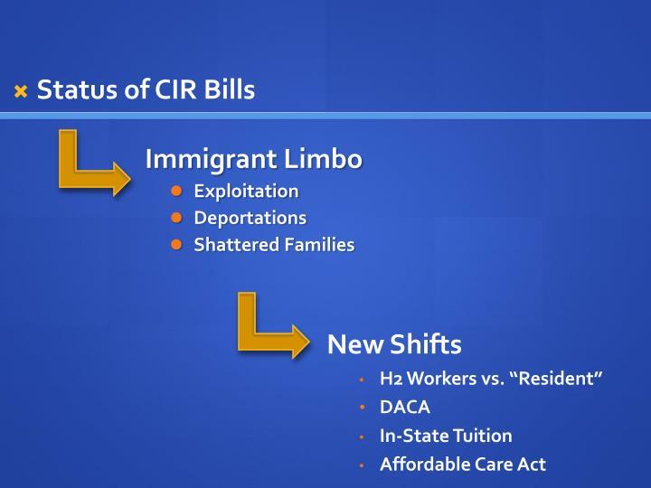 Status of CIR Bills