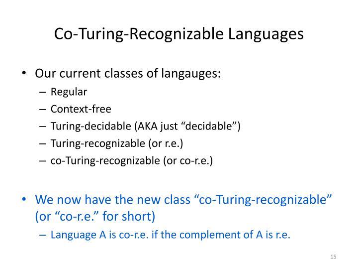 Co-Turing-Recognizable Languages