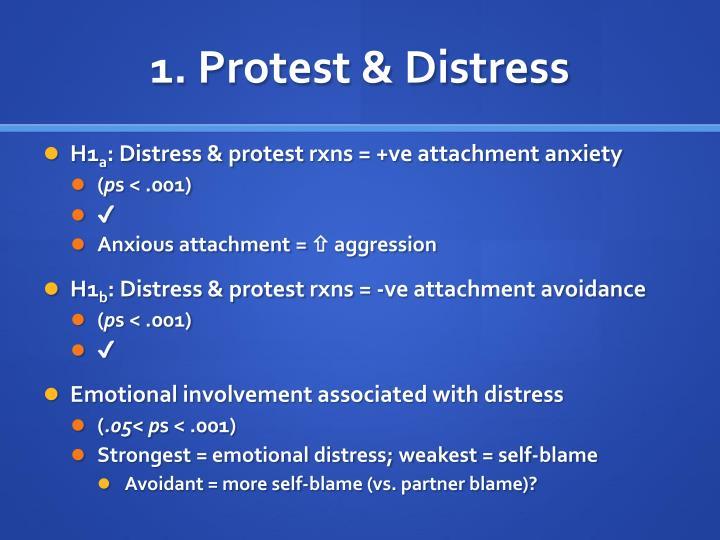 1. Protest & Distress
