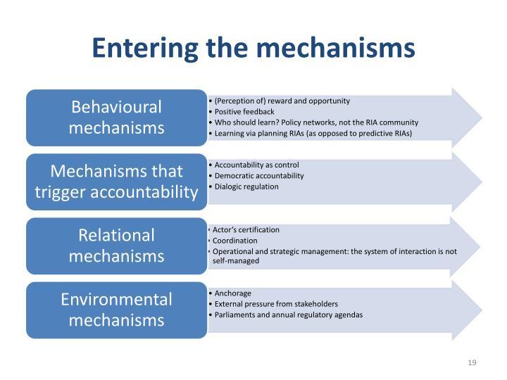 Entering the mechanisms