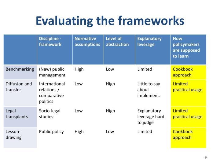 Evaluating the frameworks