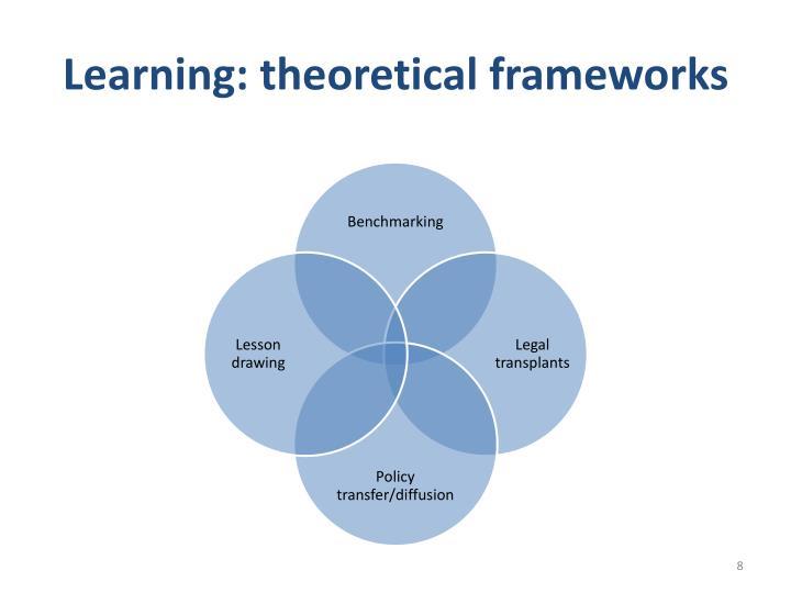 Learning: theoretical frameworks