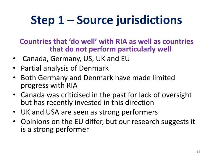 Step 1 – Source jurisdictions