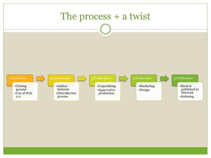 The process + a twist