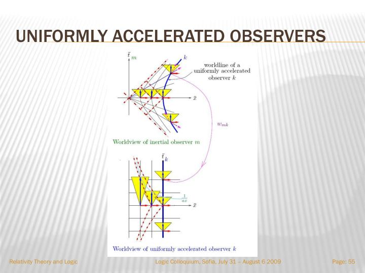 uniformly accelerated observers