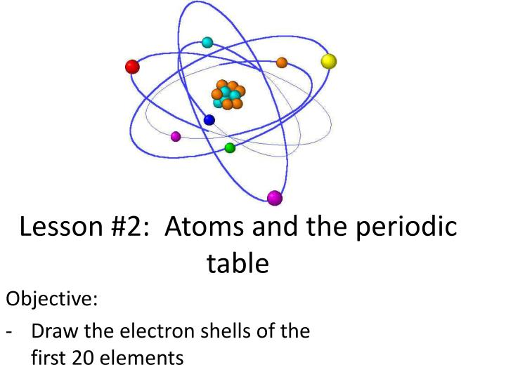 lesson 2 atoms and the periodic table