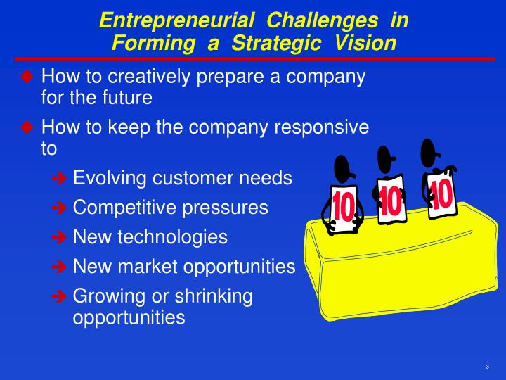 Entrepreneurial challenges in forming a strategic vision