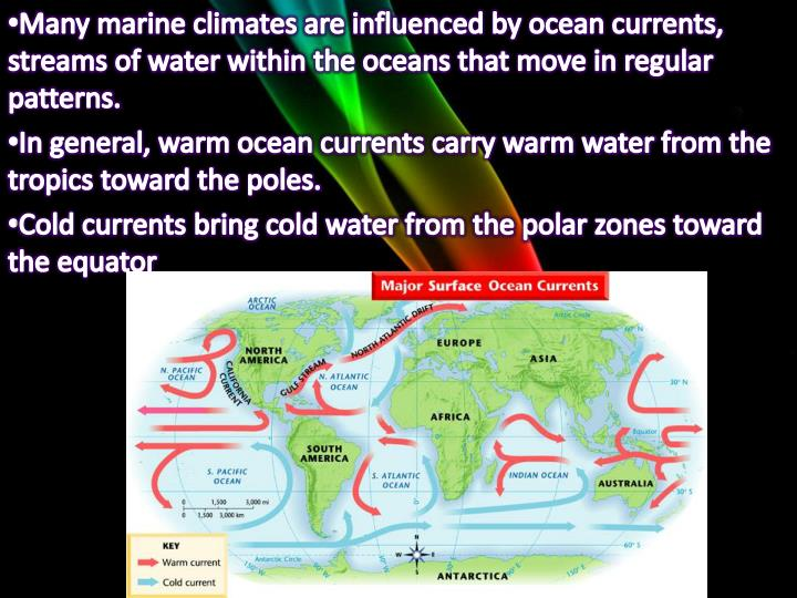 Many marine climates are influenced by ocean currents, streams of water within the oceans that move in regular patterns.