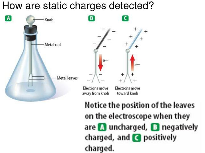 How are static charges detected?