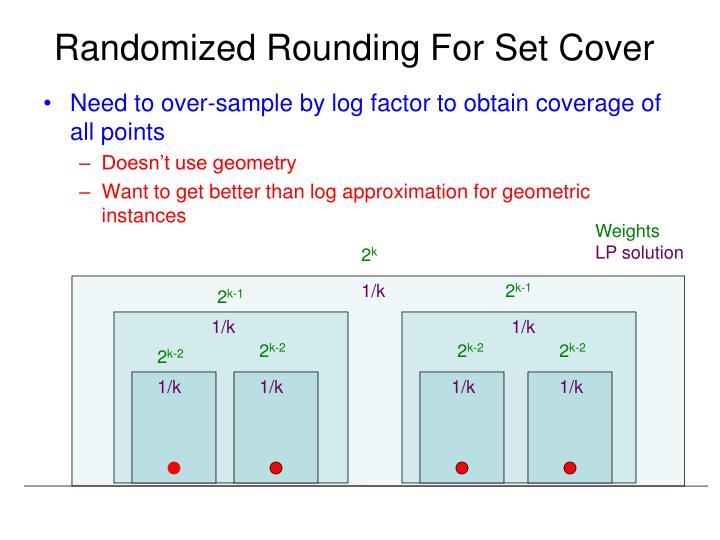 Randomized Rounding For Set Cover