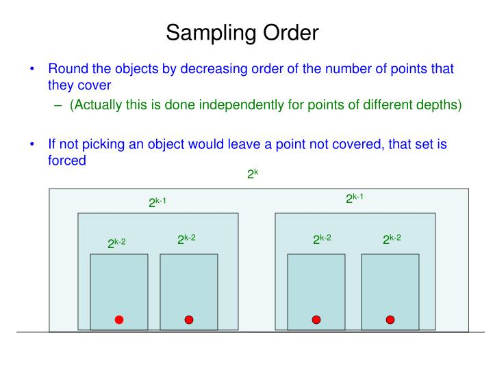 Sampling Order