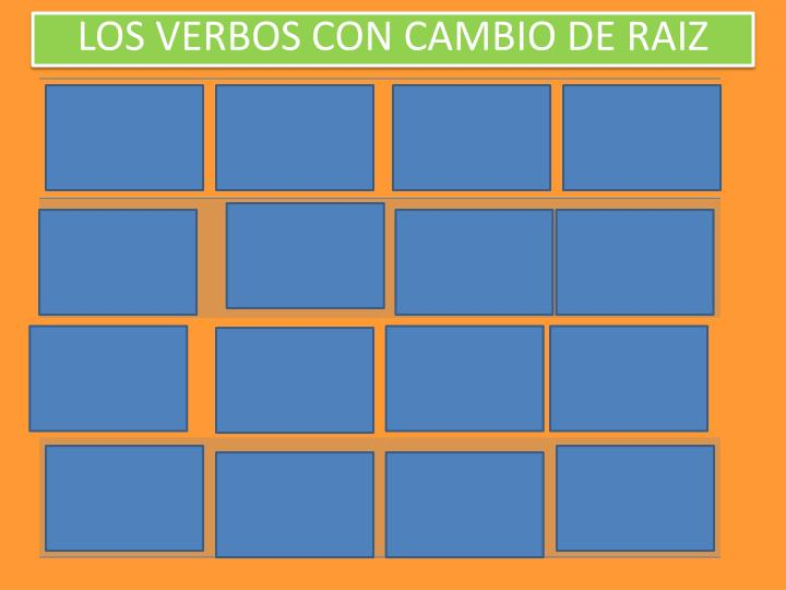 LOS VERBOS CON CAMBIO DE RAIZ