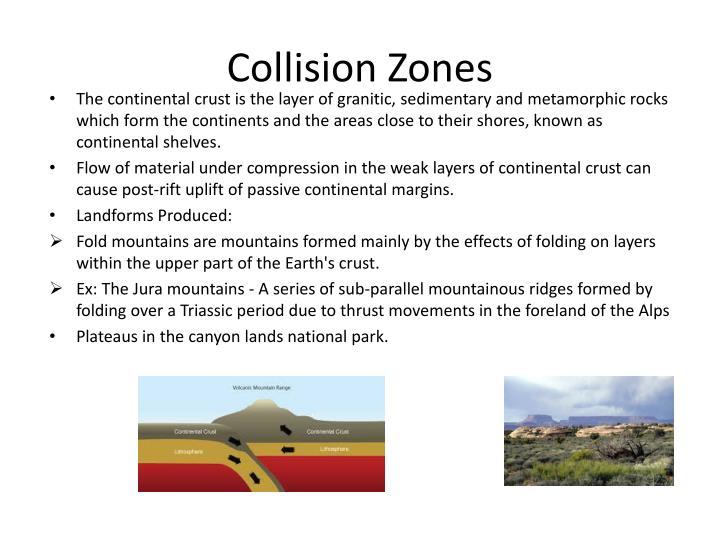 Collision Zones