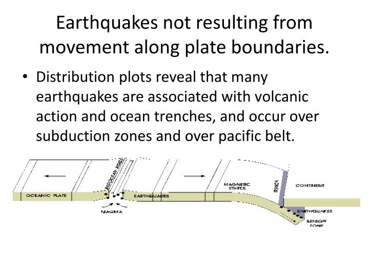 Earthquakes not resulting from movement along plate boundaries.