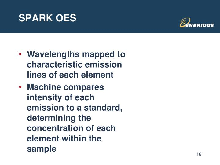 SPARK OES
