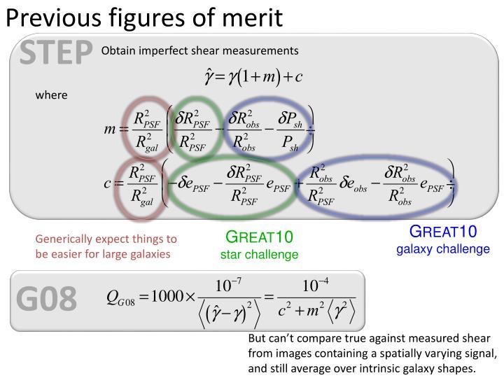 Previous figures of merit