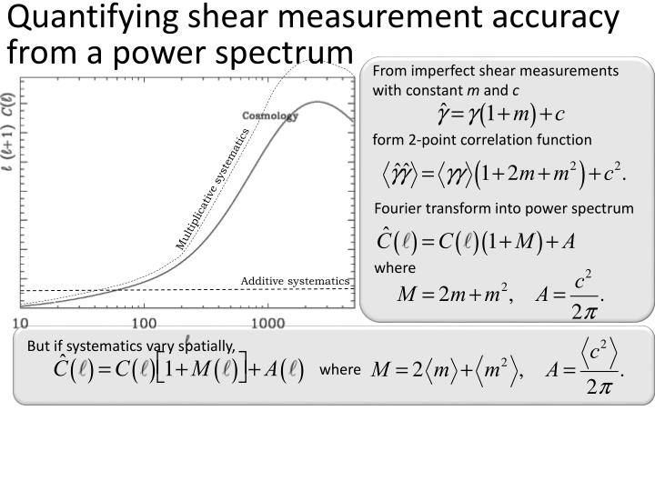 From imperfect shear measurements