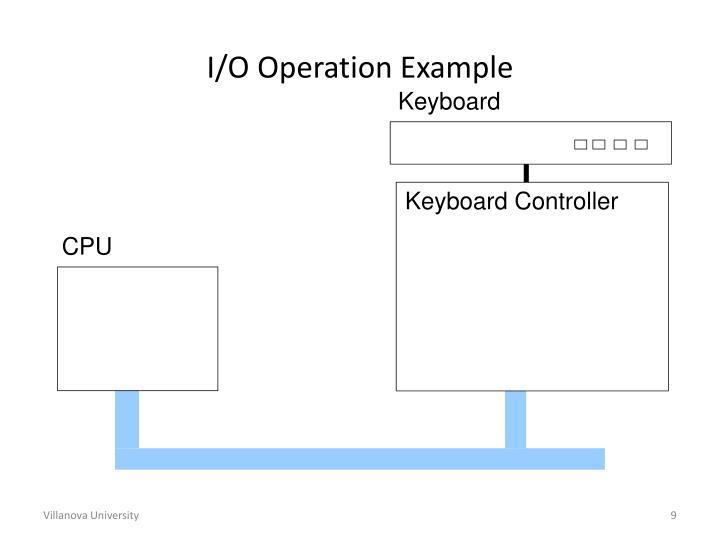 I/O Operation Example