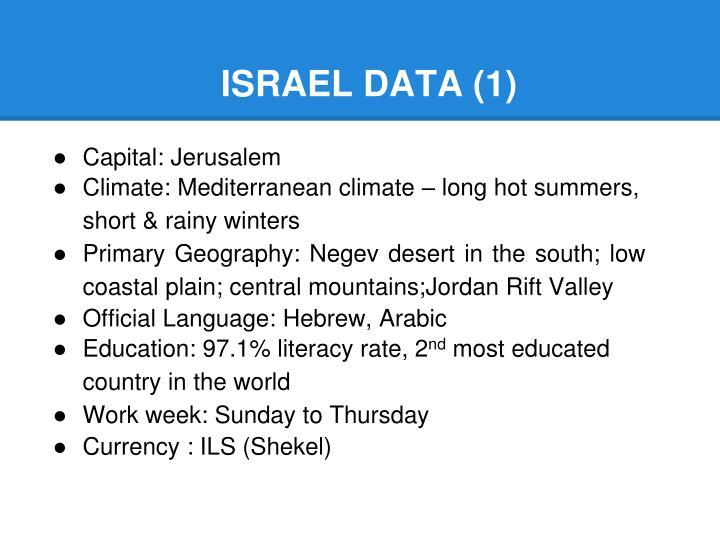 ISRAEL DATA (1)