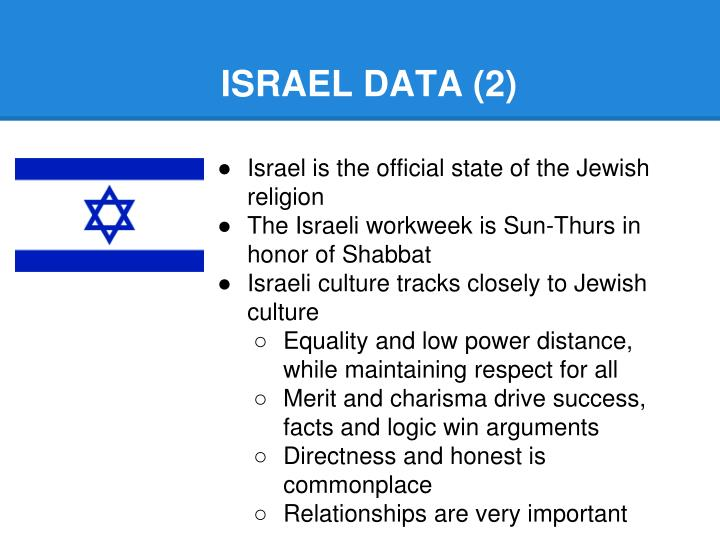 ISRAEL DATA (2)